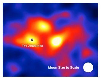 Le osservazioni HAWC mostrano che una fonte di raggi gamma precedentemente nota nella Via Lattea, TeV J1930 + 188, è molto più complicata di quanto pensasse, identificando diversi hot spot invece che un'unica sorgente. Crediti: collaborazione HAWC