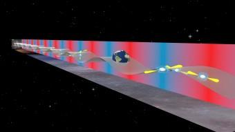La Terra è continuamente in balia di onde gravitazionali a bassa frequenza prodotte da sistemi binari di buchi neri supermassicci nel cuore di galassie remote. Gli astrofisici utilizzano le pulsar come rivelatori dalle dimensioni equivalenti a quelle d'un'intera galassia per misurare il movimento indotto da queste onde sul nostro pianeta. Crediti: B. Saxton (NRAO / AUI / NSF)