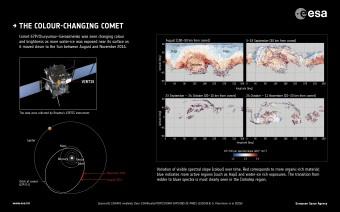 La cometa che cambia colore. Crediti: Spacecraft: ESA/ATG medialab; Data: ESA/Rosetta/VIRTIS/INAF-IAPS/OBS DE PARIS-LESIA/DLR; G. Filacchione et al (2016)