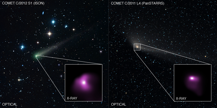 Crediti per ISON. X-ray: NASA/CXC/Univ. of CT/B.Snios et al, Optical: DSS, Damian Peach. Crediti per PanSTARSS: NASA/CXC/Univ. of CT/B.Snios et al, Optical: Damian Peach