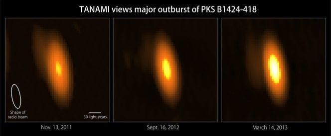 Immagini radio dal progetto TANAMI rivelano l'eruzione di PKS B1424-418 a una lunghezza d'onda di 8,4 GHz avvenuta tra il 2012 e il 2013. Il nucleo del getto del blazar ha aumentato la luminosità di quattro volte, producendo la più intensa esplosione di blazar che TANAMI ha osservato fino a oggi. Crediti: TANAMI
