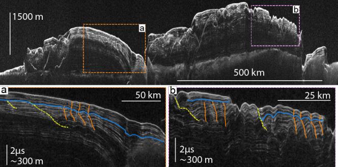 Utilizzando le immagini bidimensionali raccolte dal radar a bordo del Mars Reconnaissance Orbiter gli scienziati hanno scoperto prove di una glaciazione nella calotta polare marziana. Gli strati duperiori, da 100 a 300 metri di profondità, mostrano un cambiamento netto nelle proprietà fisiche che corrisponde al passaggio tra un'era glaciale e un periodo interglaciale. All'interno delle caselle evidenziate, i livelli al di sotto della linea blu mostrano una migrazione delle forme a spirale verso sinistra (linee gialle e arancione). Sopra la linea blu le forme spariscono, o invertono la direzione di migrazione, indicando variazioni del tasso di accumulazione e di venti. Crediti: Southwest Research Institute
