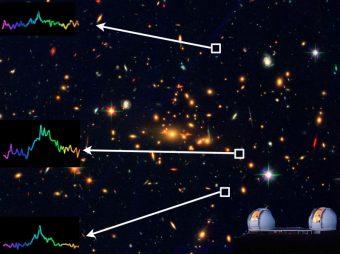 L'immagine mostra l'ammasso di galassie che ha reso possibile l'identificazione della remota e debole galassia grazie al fenomeno della lente gravitazionale. Nei tre riquadri sulla sinistra sono rappresentati gli spettri presi nei riquadri bianchi. Il fatto che tutti presentino dei picchi alla stessa lunghezza d'onda ha permesso di accertare che la luce analizzata proviene dalla stessa galassia. Crediti: BRADAC/HST/W. M. KECK OBSERVATORY