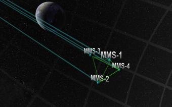 Le quattro sonde che compongono la missione MMS disposte lungo la loro formazione piramidale. La missione MMS è in grado di raccogliere un'immagine degli elettroni ogni 30 millisecondi. Crediti: NASA GSFC