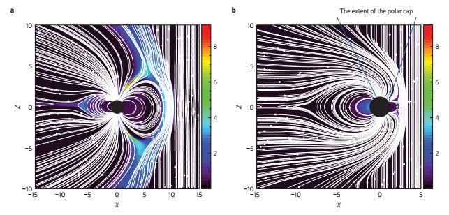 Simulazione delle linee di campo magnetico terrestre e della pressione dovuta a un evento di emissione di massa coronale. A sinistra (pannello a) durante uno stato iniziale, a destra (pannello b) lo stato finale del sistema. Gli assi rappresentano la distanza dalla Terra, espressa in raggi terrestri. Il codice colore rappresenta invece differenti valori di pressione, espressa in nanoPascal (1 nPa corrisponde a un centesimo di milardesimo di millibar). Crediti: V. S. Airapetian et al. 2016