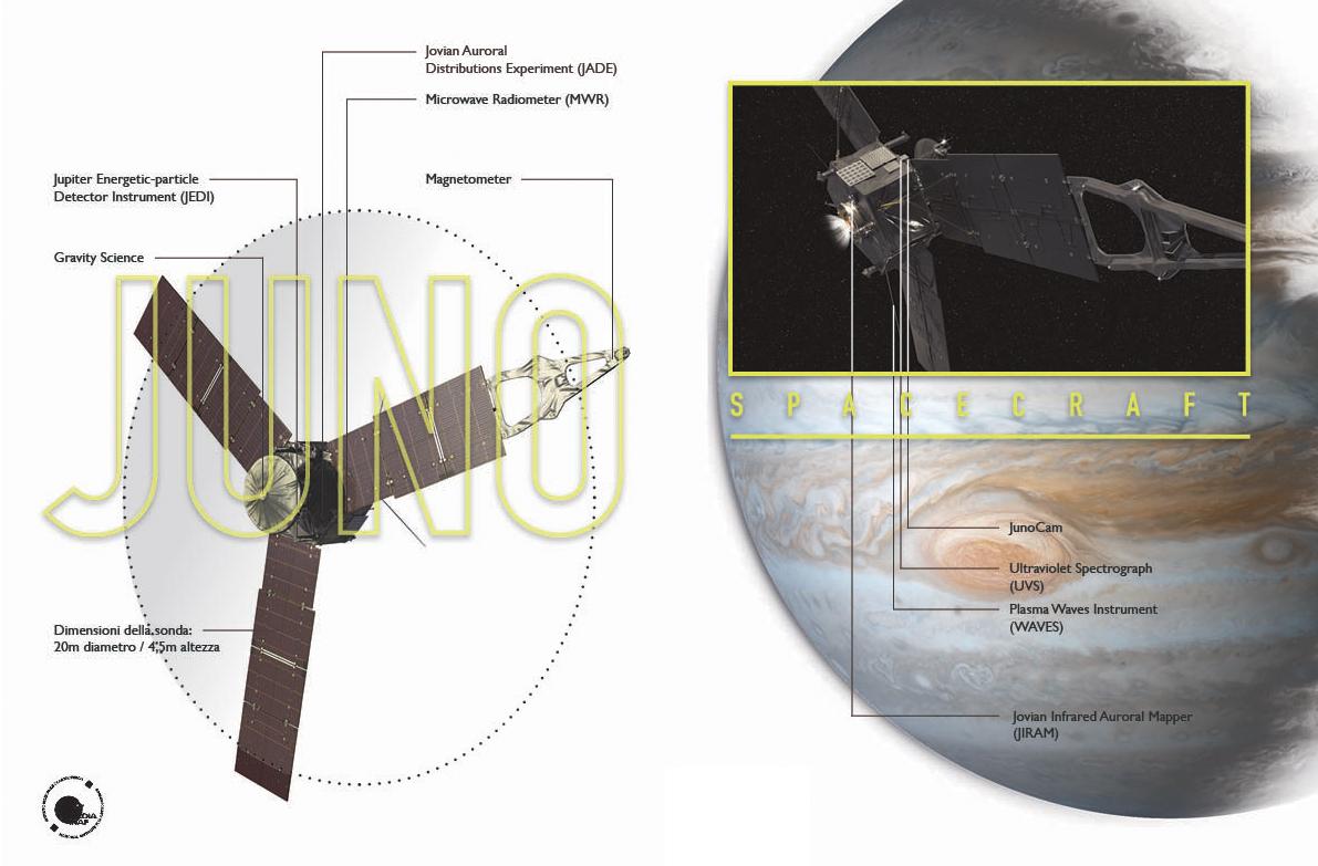 Realizzazione grafica di Davide Coero Borga – Media INAF