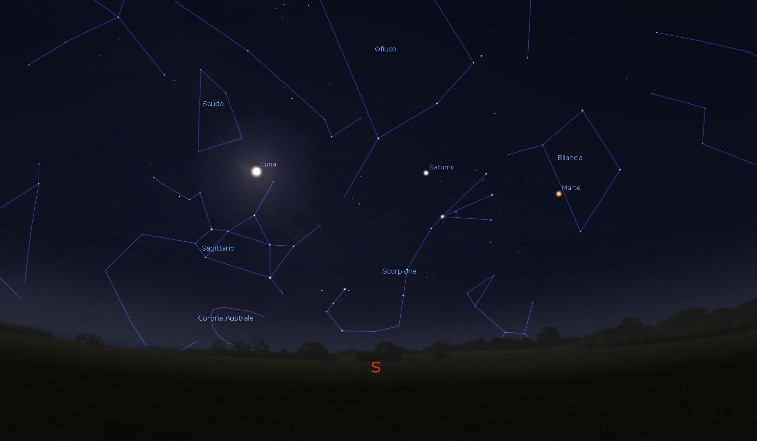 La luna piena come apparirà attorno alla mezzanotte tra il 20 e il 21 giugno prossimi. Ad accompagnarla, verso ovest, i pianeti Saturno e Marte. Crediti: M. Galliani/Stellarium