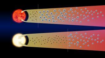 Questo disegno mostra come l'esplosione sulla giovane stella V883 Orionis ha spostato la linea di neve dell'acqua molto più lontana dalla stella e l'ha resa visibile da ALMA. Crediti: ALMA (ESO/NAOJ/NRAO)/L. Cieza