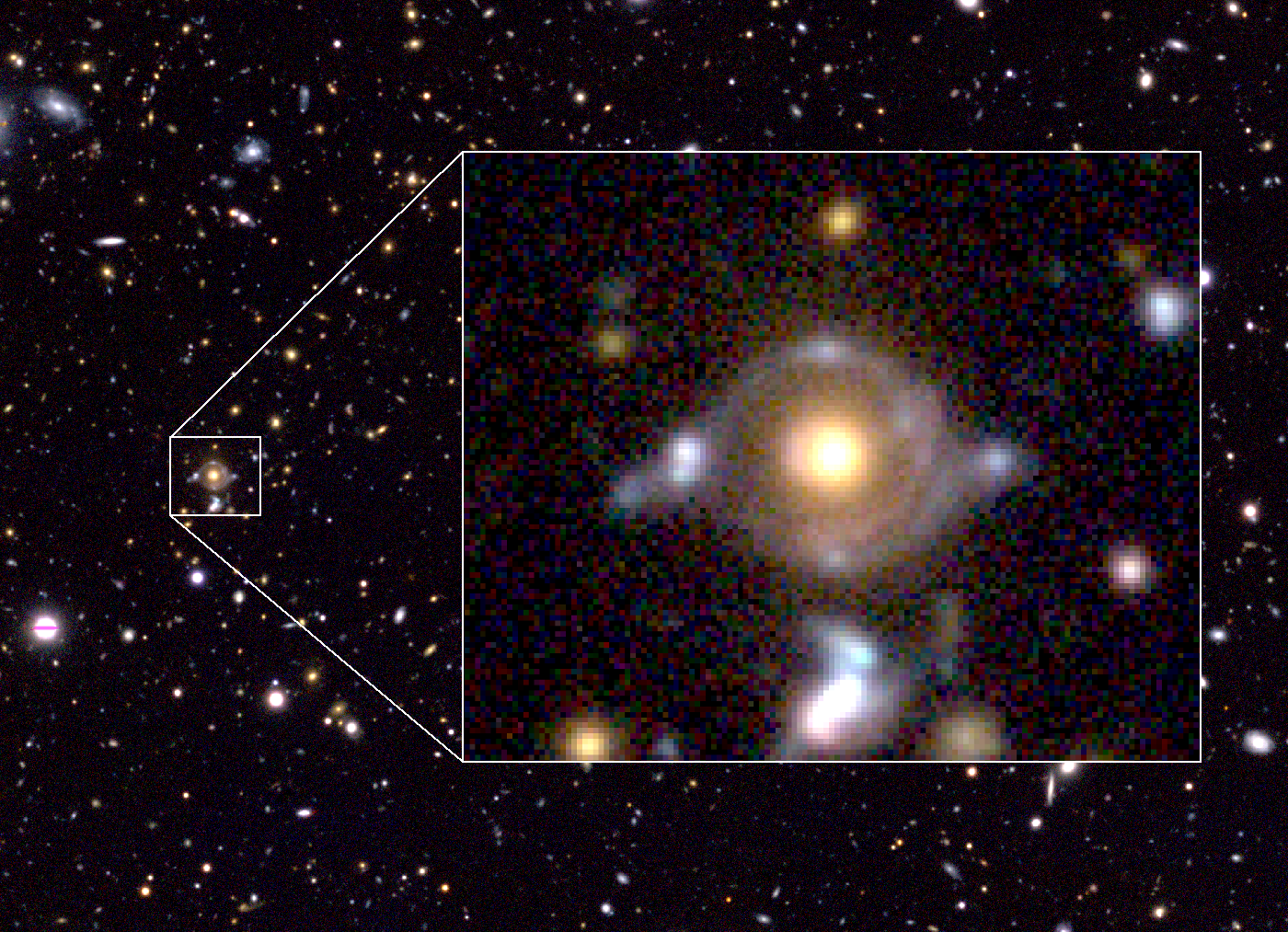 Eye of Horus in pseudo color. Enlarged image to the right (field of view of 23 arcseconds x 19 arcseconds) show two arcs/rings with different colors. The inner arc has a reddish hue, while the outer arc has a blue tint. These arcs are lensed images of the two background galaxies. There are blobs in and around the arcs/rings, which are also the lensed images of those background galaxies. The yellow-ish object at the center is a massive galaxy at z = 0.79 (distance 7 billion light years), which bends the light from the two background galaxies.