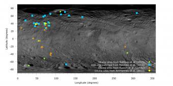 Sia il numero che la distribuzione dei siti ricchi di olivina sulla superficie di Vesta possono essere spiegati con la loro formazione come depositi creati dagli impatti di asteroidi ricchi di questo minerale su Vesta. L'immagine mostra la distribuzione geografica dell'olivina identificata fino a oggi dagli strumenti della missione Dawn sulla superficie dell'asteroide. Crediti: l'immagine è stata creata da Diego Turrini proiettando i dati pubblicati dai diversi team che si sono occupati della ricerca di olivina su Vesta su di una mappa dell'asteroide prodotta dai team della Framing Camera e di Stereo Analisi di Dawn