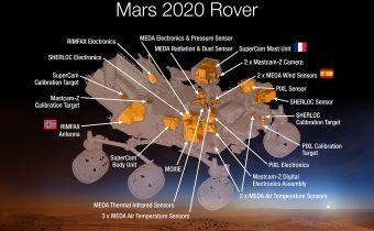 Rappresentazione schematica degli strumenti a bordo del rover Mars 2020. Crediti: NASA