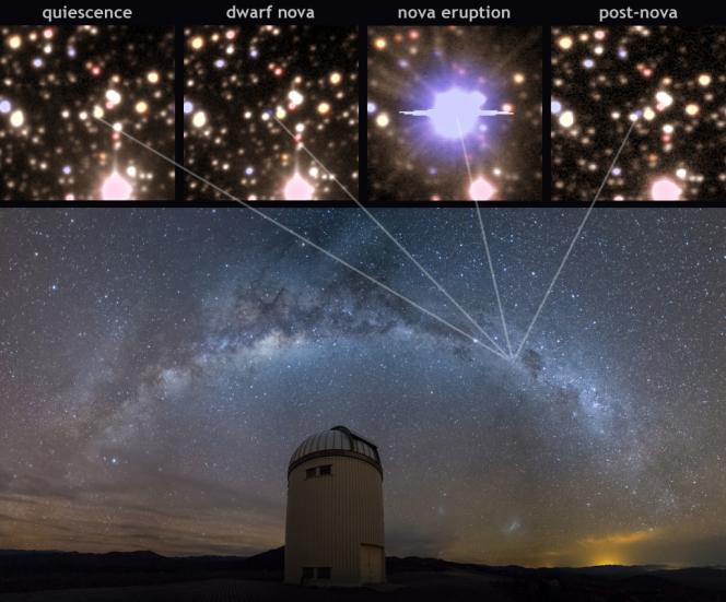 Sopra: ciclo di vita di una nova per immagini. Sotto: la Via Lattea nel cielo sopra il Warsaw Telescope de Las Campanas Observatory. Crediti: J. Skowron, K. Ulaczyk / Warsaw University Observatory.