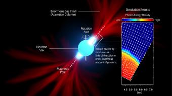 Rappresentazione schematica del modello elaborato dai ricercatori e, nel riquadro, dei risultati delle simulazioni. In queste ultime, rosso indica le radiazioni più forti, mentre le frecce mostrano la direzione del flusso di fotoni. Crediti: NAOJ