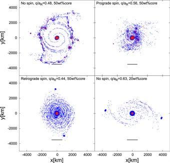 Simulazione del comportamento di un centauro a differenti condizioni di velocità di rotazione e di composizione del nucleo al momento di contatto con il campo gravitazionale di un pianeta gigante. Crediti: Ryuki Hyodo, Sébastien Charnoz et altera.