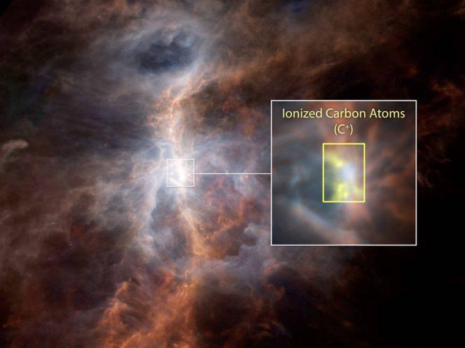 Le polveri presenti nella nebulosa di Orione sono particolarmente luminose in questa immagine infrarossa raccolta dal telescopio spaziale Hubble dell'ESA. Nell'inserto, si evidenzia in giallo l'emissione proveniente da atomi di carbonio ionizzati (C+). Crediti: ESA/NASA/JPL-Caltech