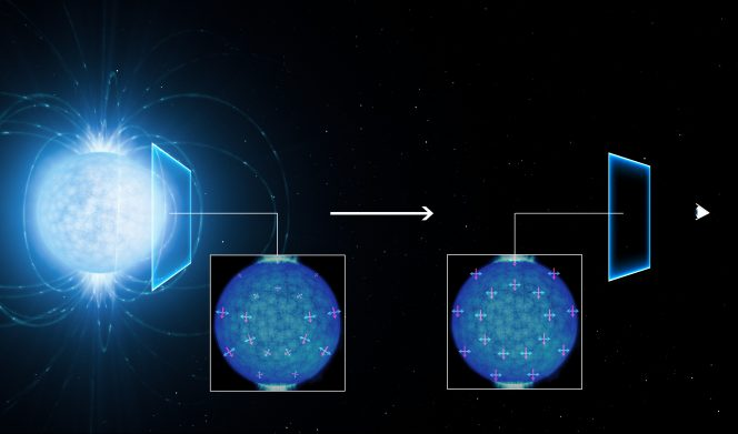 Questa rappresentazione artistica mostra come la luce proveniente dalla superficie di una stella di neutroni con un campo magnetico elevato (a sinistra) diventi polarizzata linearmente mentre attraversa lo spazio vuoto vicino alla stella, nel suo viaggio verso l'osservatore sulla Terra (a destra). La polarizzazione della luce osservata in un campo magnetico elevato suggerisce che lo spazio vuoto intorno alla stella di neutroni sia soggetto all'effetto noto come birifrangenza del vuoto, una previsione della elettrodinamica quantistica fatta intorno al 1930 ma mai osservata prima d'ora. Le linee rosse e blu indicano la direzione del campo magnetico e del campo elettrico. Simulazioni numeriche realizzate da Roberto Taverna (Università di Padova, Italia) e Denis Gonzalez Caniulef (UCL/MSSL, Regno Unito) mostrano come queste si allineino lungo direzioni preferenziali quando la luce passa nella regione che circonda la stella di neutroni. Crediti: ESO/L. Calçada