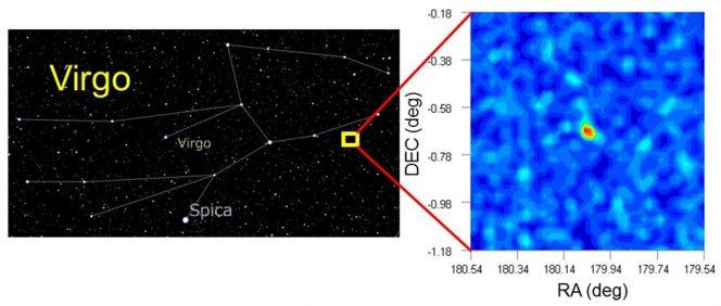 La posizione della galassia Virgo I in direzione della costellazione della Vergine (a sinistra). Il pannello di destra mostra, invece, una mappa della densità stellare in Virgo I (il colore rosso indica l'aumento della densità). Crediti: Tohoku University/National Astronomical Observation of Japan