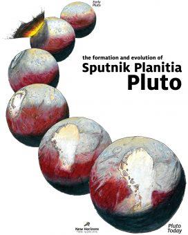 La sequenza mostra la storia di Sputnik Planitia descritta nei due articoli, dall'epoca della sua formazione, dovuta probabilmente all'impatto di una cometa con Plutone, fino al suo progressivo dislocamento verso sud est mano a mano che andava riempendosi di ghiacci volatili. Crediti: James Tuttle Keane