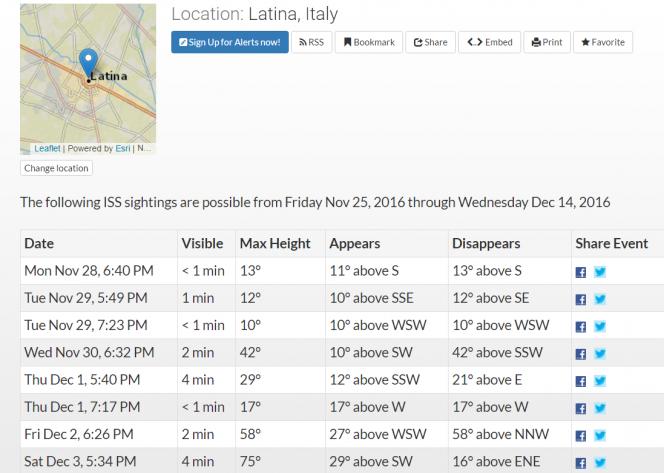 I prossimi passaggi della ISS sopra la città di Latina