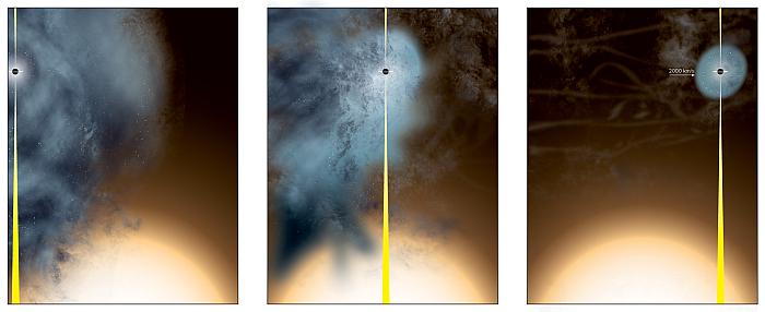 """Illustrazione di come ha avuto origine il buco nero supermassiccio """"quasi nudo"""". Il buco nero s'incontra con un altro buco nero più grande (sx) che gli strappa gravitazionalmente la maggior parte delle stelle (centro), emergendo dallo scontro con il residuo della sua galassia (dx). Crediti: Bill Saxton, NRAO/AUI/NSF."""