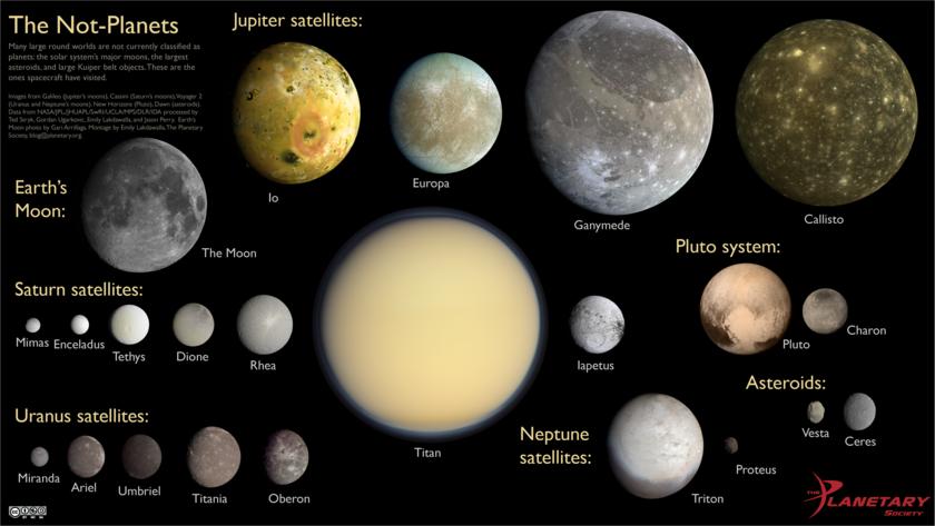 Plutone torna alla carica… planetaria   MEDIA INAF