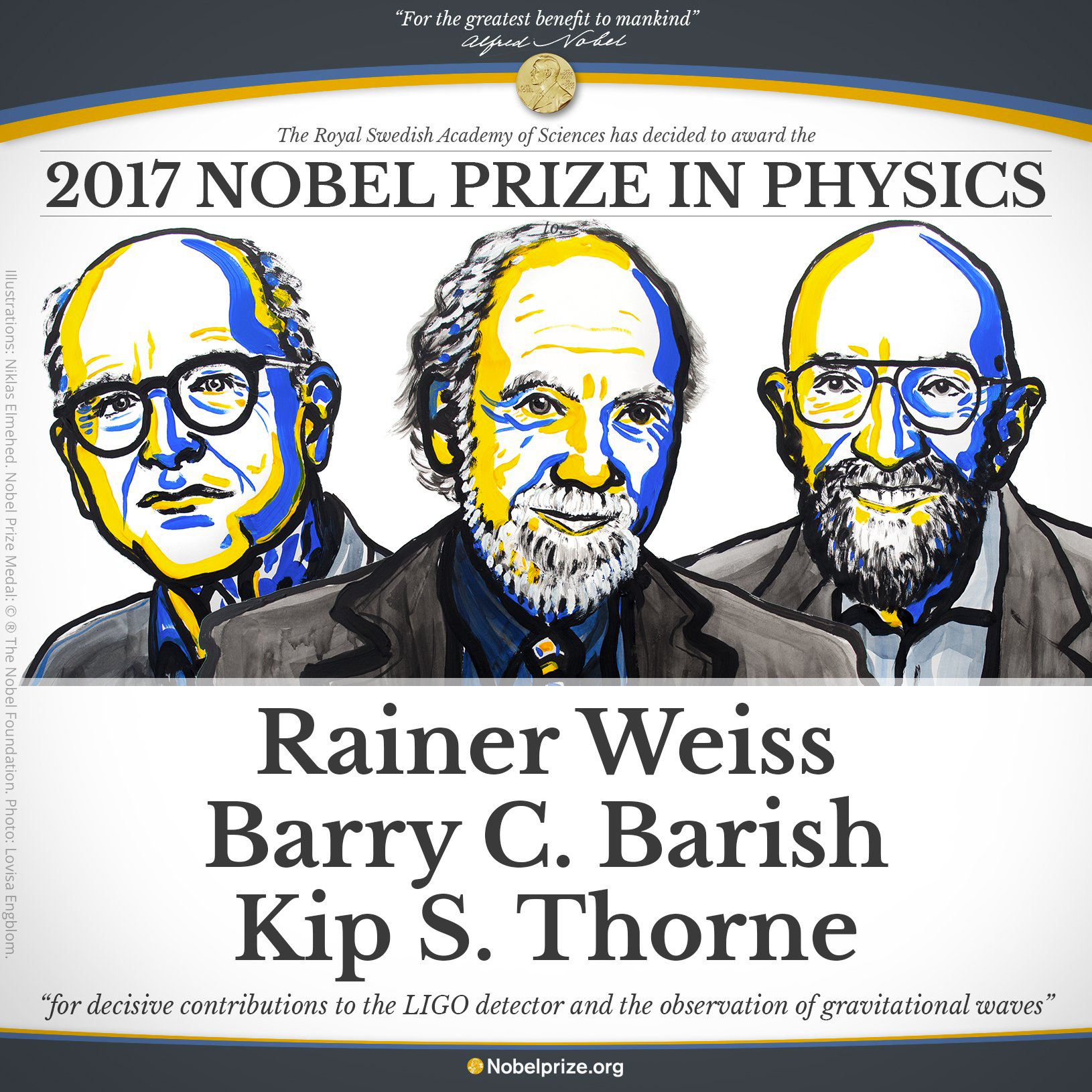 http://www.media.inaf.it/wp-content/uploads/2017/10/nobel-winners.jpg