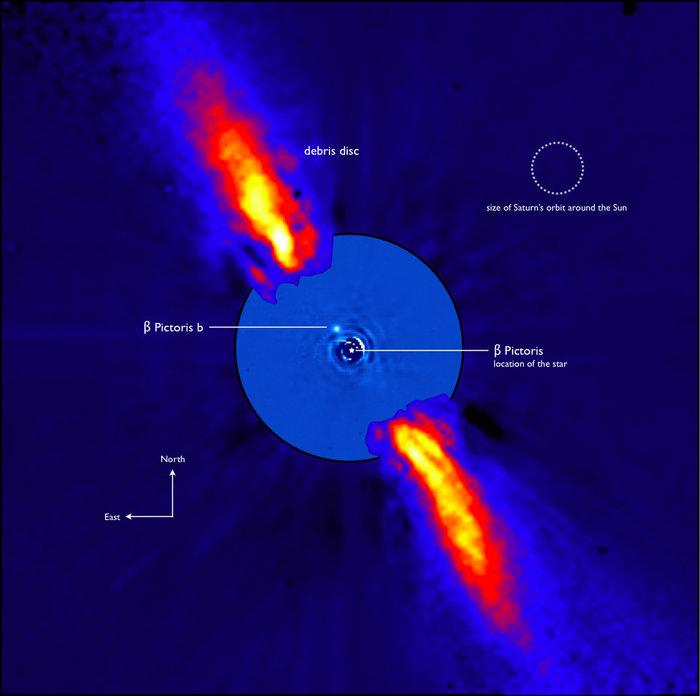 Gaia e Hipparcos pesano un giovane pianeta