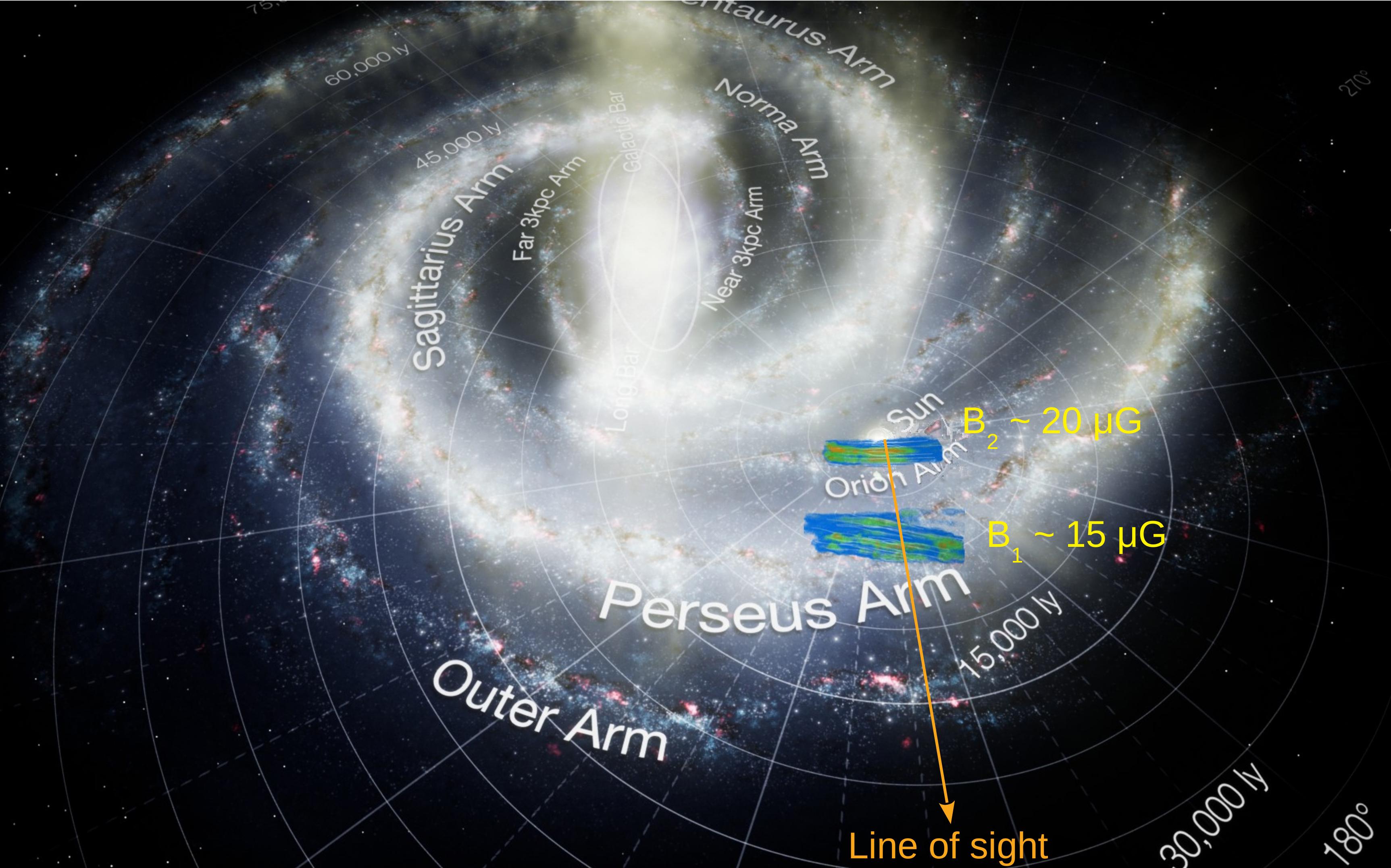 Tac al campo magnetico della Via Lattea