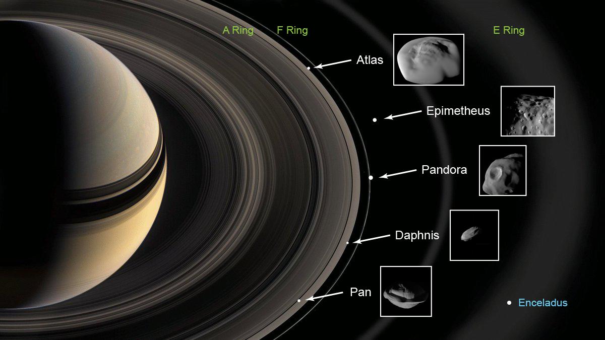 Cinque piccole lune di Saturno viste da vicino