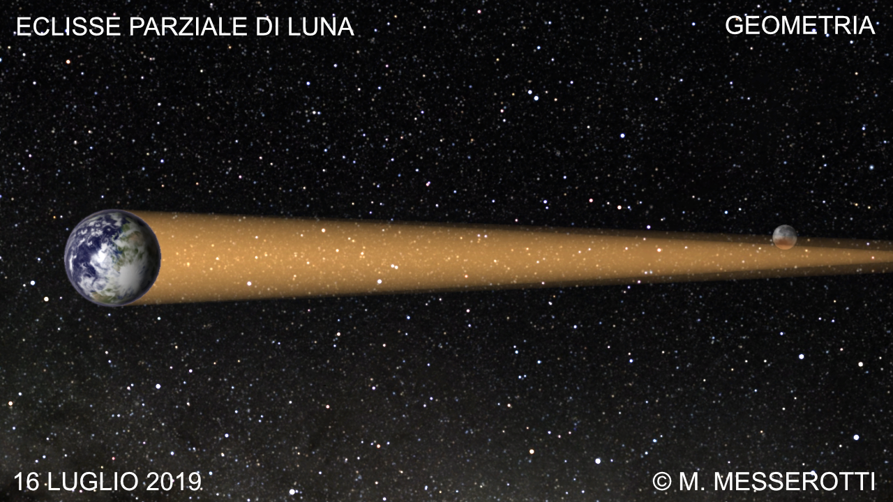 Il cielo del mese GEOMETRY-ANN-ITA
