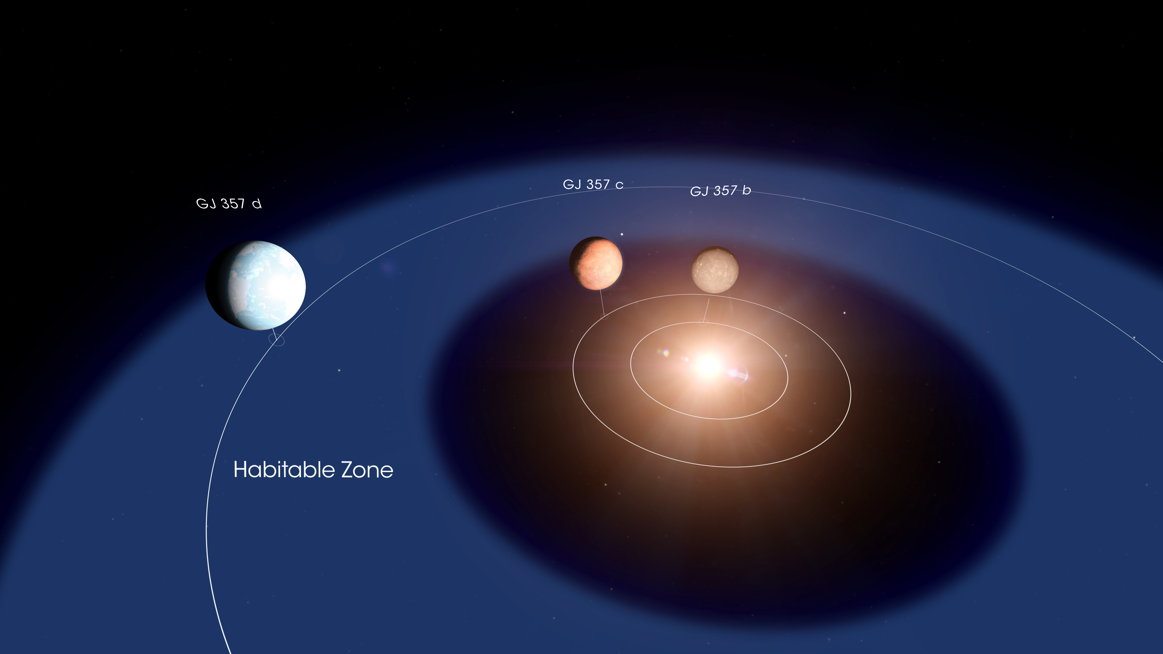 Super-Terra in zona abitabile a 31 anni luce