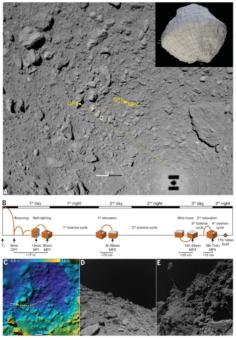 incontri rocce spaziali come è uno spettrometro di massa utilizzato in datazione radioattivo