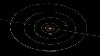 Orbita del TNO 2014 MU69