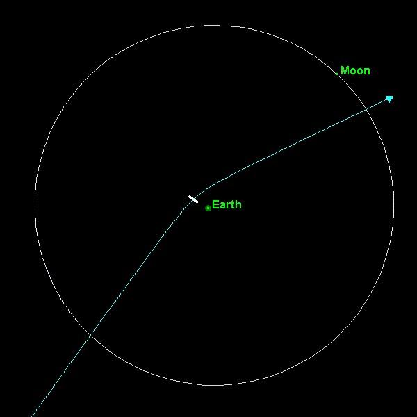 Spostando l'asteroide più in là - MEDIA INAF