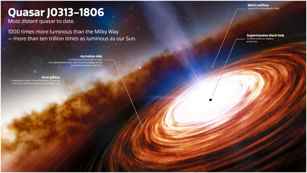 https://www.media.inaf.it/wp-content/uploads/2021/01/nrao21df01_B-Quasar_final_e-CC3-info-1024x576-1.jpg